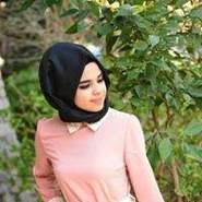 hananeimbratora's profile photo