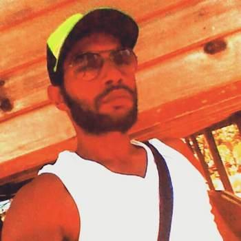 dizzydrifftah_National Capital District (Port Moresby)_Célibataire_Homme