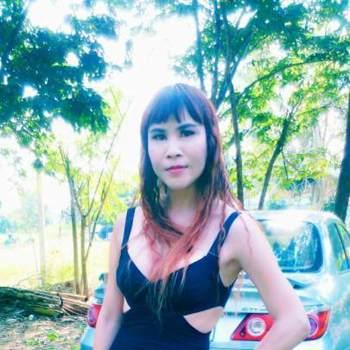 user395844853_Krung Thep Maha Nakhon_Libero/a_Donna