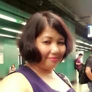 hony32's profile photo
