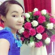phatml's profile photo