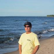 JJonas1965's profile photo