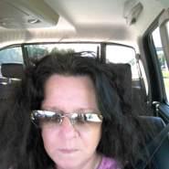 trizhz's profile photo