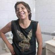 gracielacarriso's profile photo