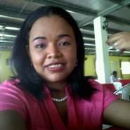 sherlynnn's profile photo