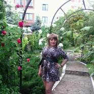 augustinasava63's profile photo
