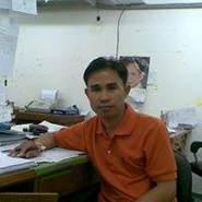 somnuekchaothong's profile photo