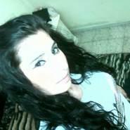 brunetzika's profile photo