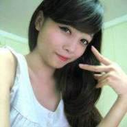 lanphuonghoa's profile photo