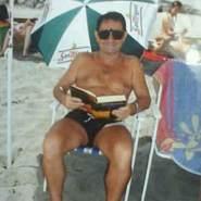 giorgiorafaelsuarezc's profile photo