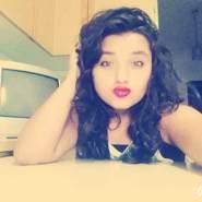 giorgia4243's profile photo