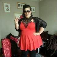 sherry_sad's profile photo