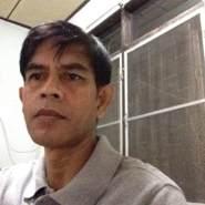Phunak4439's profile photo