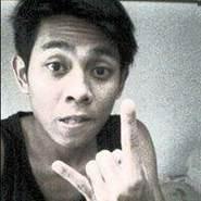 taufikhidayah's profile photo