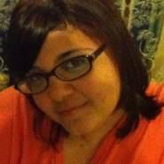 brendalideecruzfigue's profile photo