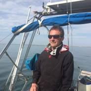 mauropozzar's profile photo