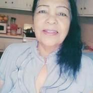 marcelinasantillan's profile photo