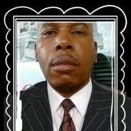 mabobo702's profile photo