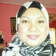 anaqaisara's profile photo