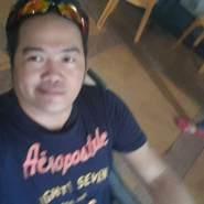adrian10184's profile photo