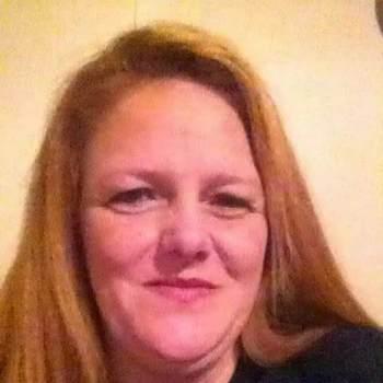 mandyjo1_Tennessee_Single_Female