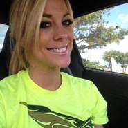 janetcares833's profile photo