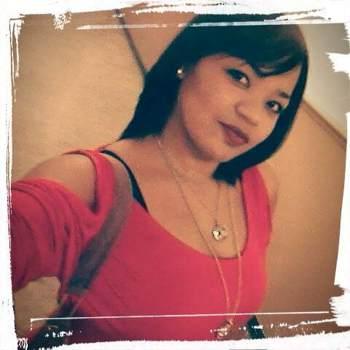 nerymendez701_North Carolina_Single_Female