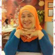 Arnirianti's profile photo