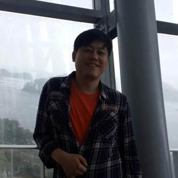 srinpe_Daegu-Gwangyeoksi_Single_Male