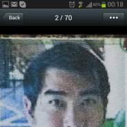 particka's profile photo
