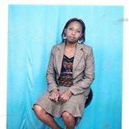 mirriamsyombua's profile photo