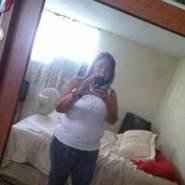 yohangonzalezrodrigu's profile photo