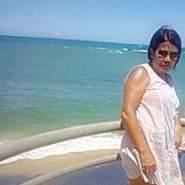 silviamartins64's profile photo