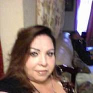 chicitasexy's profile photo