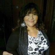 janehtmargaritabonil's profile photo