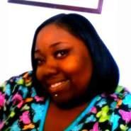blisssolovinmylifebr's profile photo