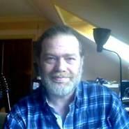 claus310's profile photo