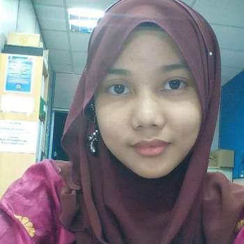 angah_gagap_Wilayah Persekutuan Kuala Lumpur_Single_Female
