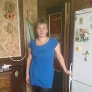 nas4560's profile photo