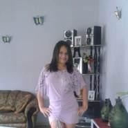 caibona's profile photo