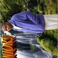 mhemajunior's profile photo