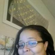 sytharia's profile photo