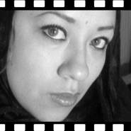 igeroxanaguzman's profile photo