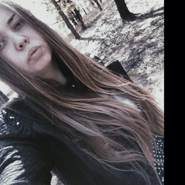 Vikki_19's profile photo