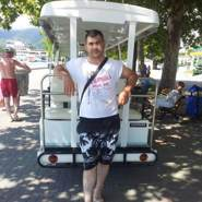 ispanec95's profile photo