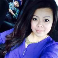 mzleena's profile photo