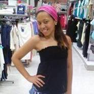 kellyjohanarodelo's profile photo