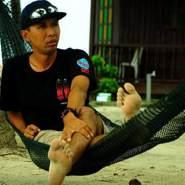 xmangisman's profile photo