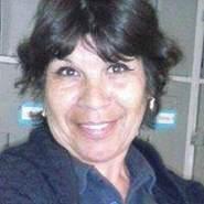 amandabenitez's profile photo
