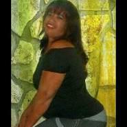 lucypino's profile photo